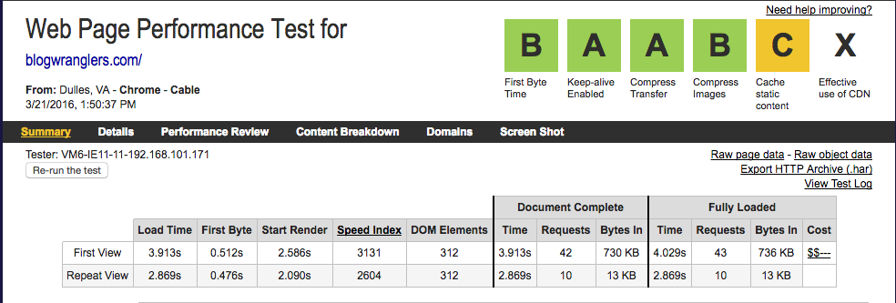 WebPageSpeedTest Page Load Speed Test before the CDN