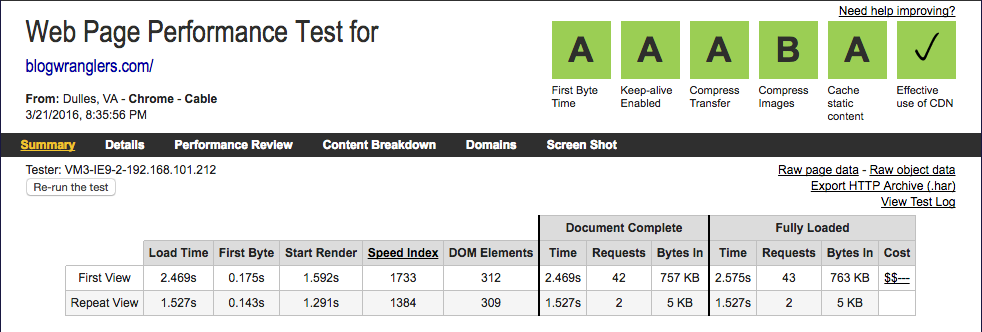 WebPageSpeedTest page load speed after the CDN